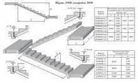 Лестничная площадка ЛПФ28.11-5, фото 1