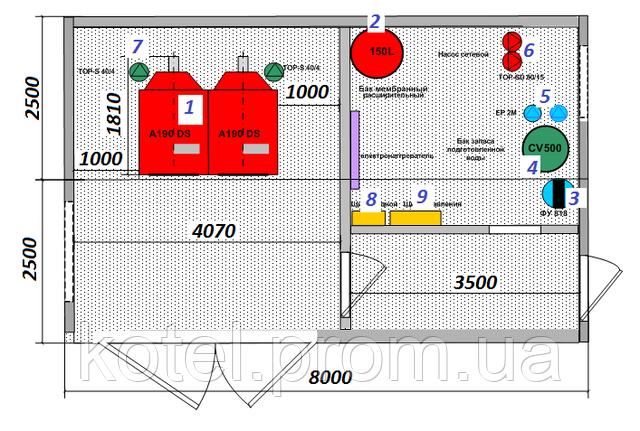 Схема котельной Колви ТТК 400 квт