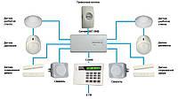 Охранная GSM сигнализация для квартиры, офиса, дачи