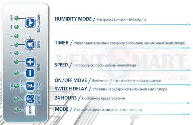 Панель управления супертихого интеллектуального вентилятора Вентс iFan (расположена под декоративной передней панелью) с помощью которой осуществляется программирование и управление режимами работы вентилятора. Вентилятор представлен в интернет-магазине ventsmart.com.ua по минимальной цене.