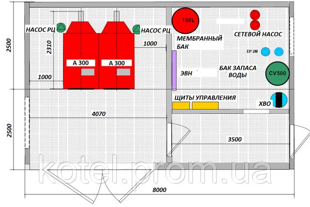 Расположение оборудования котельной Колви ТТК 600 квт