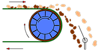 Вихретоковые магнитные сепараторы (магниты цветных металлов)