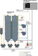 Автоматизация технологического процесса сушки зерна