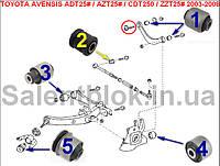 Сайлентблоки TOYOTA AVENSIS ADT25 ; AZT25 ; CDT250; ZZT25 2003-2008