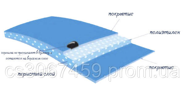 Синтетическая бумага В1 285г/м2