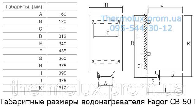 Схема габаритных размеров бойлера Fagor CB-50i