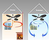 Стельовий вентилятор PREMY 132 см + Пульт, фото 5
