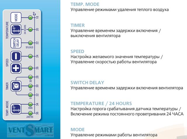 Панель управления супертихого интеллектуального вентилятора Вентс iFan Celsius (расположена под декоративной передней панелью) с помощью которой осуществляется программирование и управление режимами работы вентилятора. Вентилятор представлен в интернет-магазине ventsmart.com.ua по минимальной цене.