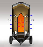 Мобільні зерносушарки STELA, модель MUF 110, фото 2