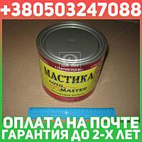 ⭐⭐⭐⭐⭐ Мастика битумная (антикоррозионная) Master Bitum (банка 1,8кг)