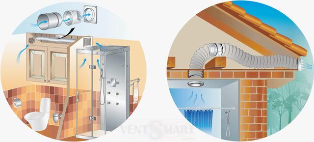 Варианты монтажа осевых канальных вентиляторов Вентс ВКО и Вентс ВКОк для вытяжной вентиляции в ванной комнате, санузле, душевой в квартире или частном доме (коттедже).