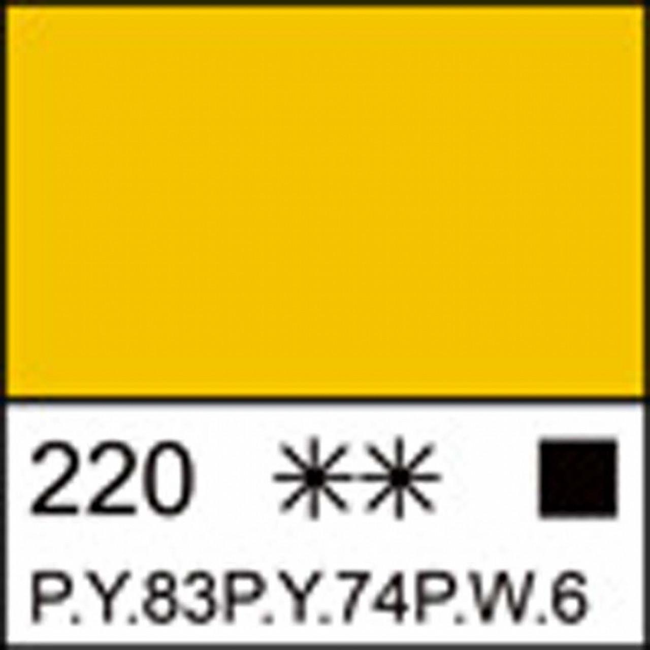 Фарба акрилова ЛАДОГА, жовта середня, 46мл