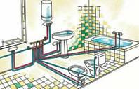 Сантехнические работы. Монтаж систем горячего, холодного водоснабжения.