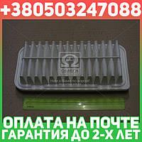 ⭐⭐⭐⭐⭐ Фильтр воздушный TOYOTA YARIS II, III 1.33 VVT 09- (пр-во WIX-FILTERS)