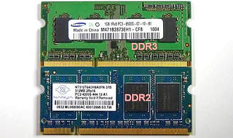 Оперативная память для ноутбука (SODIMM)
