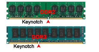 Оперативная память для системного блока