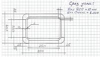 Как рассчитать размер стеклянных полок и полок из ДСП в витрину из алюминиевого профиля?