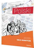 Польский язык / Krok po kroku / Tablice gramatyczne. Грамматика / Glossa