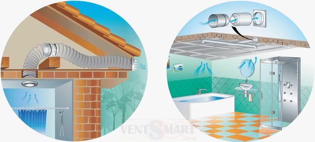 Варианты монтажа осевых канальных вентиляторов Вентс ВКО1 и Вентс ВКО1к для вытяжной вентиляции в ванной комнате, санузле, душевой в квартире или частном доме (коттедже).
