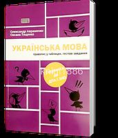 ЗНО 2019   Українська мова. Правопис у таблицях, тестові завдання   Авраменко