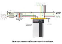 Стабилизатор напряжения трёхфазный бытовой Элекс Герц У 16-3-50 v3.0 (33,0 кВт), фото 3