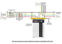 Стабилизатор напряжения трёхфазный бытовой Элекс Герц У 16-3-63 v3.0 (41,0 кВт), фото 3