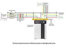 Стабилизатор напряжения трёхфазный бытовой Элекс Герц У 16-3-80 v3.0 (53,0 кВт), фото 3
