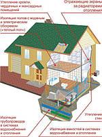 Утепление теплоизоляция домов