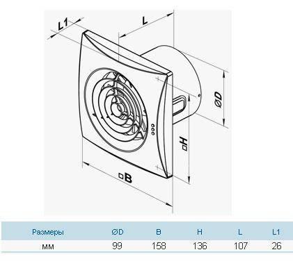 Бытовой вентилятор Вентс 100 Квайт Т (оборудован таймером), фото 2