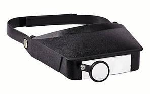 Очки бинокулярные со встроенной линзой, кратность увеличения 1,8-4,8 раз, наголовник профессиональный