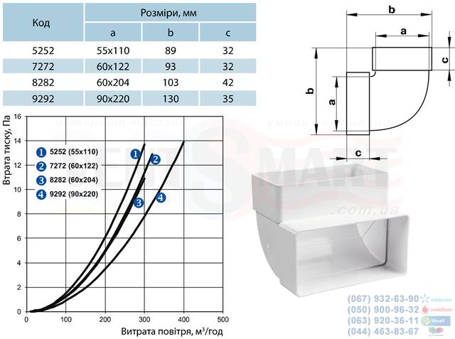 Габаритные типоразмеры вертикальных колен 90 градусов для плоских (прямоугольных)каналов (воздуховодов) системы Пластивент. Вертикальные вентиляционные колена 90 для прямоугольных каналов имеют различные присоединительные сечения: 55х110, 60х122 и 60х204 мм. Вертикальные плоские отводы воздуховодов 90 градусов предлагаются для покупки по минимальной цене в интернет-магазине вентиляции ventsmart.com.ua