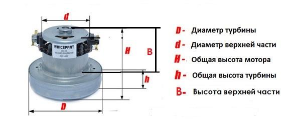Чертеж мотора HCX PH-29 для пылесоса LG (аналог PH VC07W16QB)