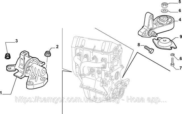 Опора двигателя правая Fiat Doblo 1,4 8V (2005-2016