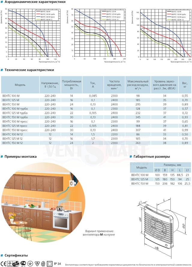 Вытяжной вентилятор Вентс 125 М: аэродинамические и технические характеристики, габаритные размеры