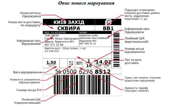 """Образец этикетки """"Новой Почты"""""""