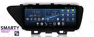 Штатная магнитола SMARTY Trend ST3PW-516P8767 для Lexus ES Android