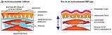 Кинезио тейп EPOS TAPE 7,5cм х 5м, бежевый (телесный), фото 5