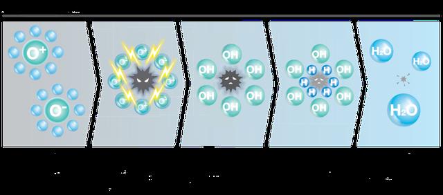 фильтр Сold Plasma