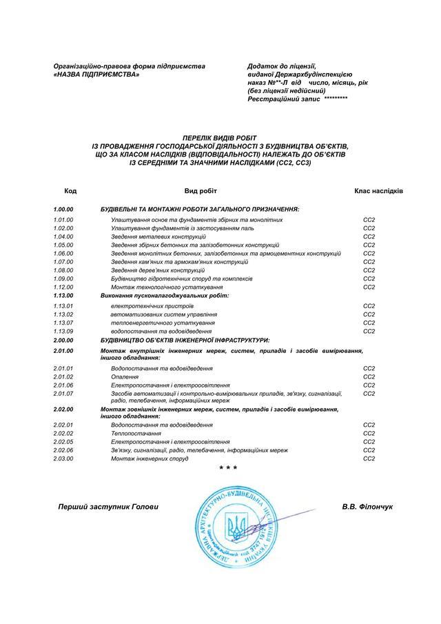 Строительная лицензия Хмельницкий купить