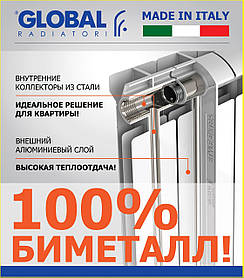 Биметаллический радиатор Global STYLE 500/80, Италия