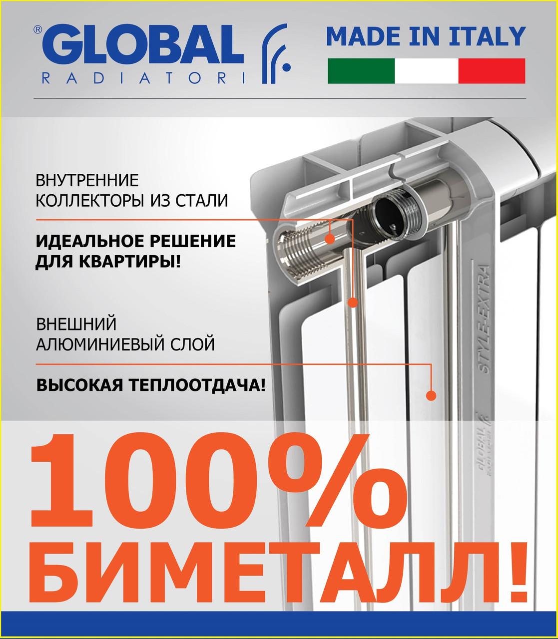 Биметаллический радиатор Global STYLE PLUS 500/100, Италия