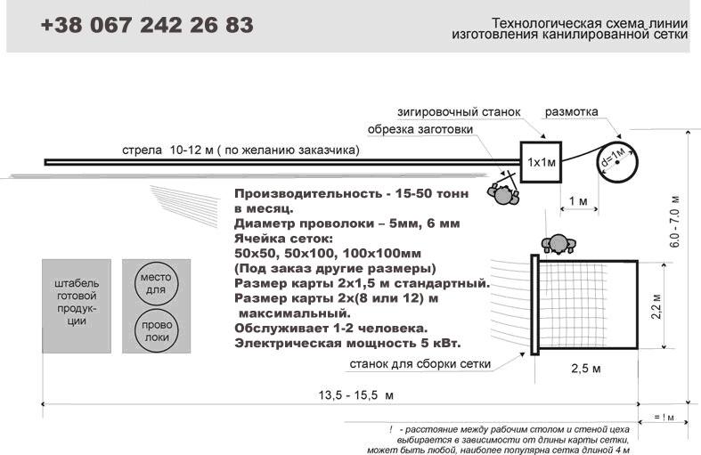 Комплект  оборудования для производства Канилированой (Слож-но-рифленной) сетки  - «TERMEX-UKRAINE» Экономные системы панельного отопления. Метизное оборудование в Днепре
