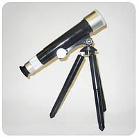 Микроскопы и телескопы