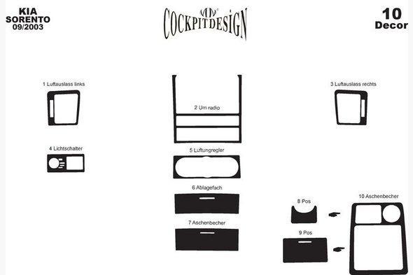 Накладки на панель под Kia (есть разные виды накладок на панель по все КИА)