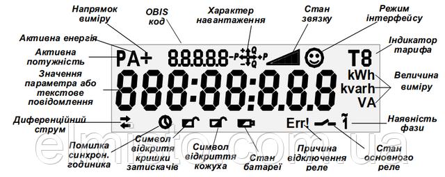 Покази дисплею електролічильника AD11A.1
