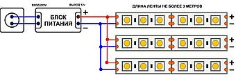 Як вибрати і підключити блок живлення для LED стрічки? Схеми підключення, Управління