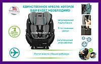 Автокрісла Evenflo детское автокресло EveryStage LX МЕХ Nova группа 0/1/2/3 1,8 до 54,4 кг