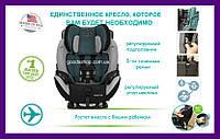 Автокрісла Evenflo детское автокресло EveryStage LX МЕХ Luna группа 0/1/2/3 1,8 до 54,4 кг