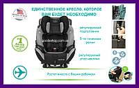 Автокрісла Evenflo детское автокресло EveryStage LX МЕХ Gamma группа 0/1/2/3 1,8 до 54,4 кг