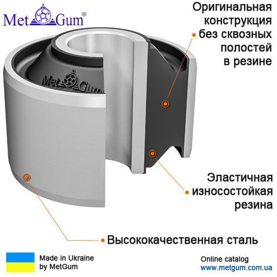 09-15 Втулка заднего аммортизатора верхняя усиленная Fiat Doblo 2000-2011, 2009-; 88B0023040; 51756418